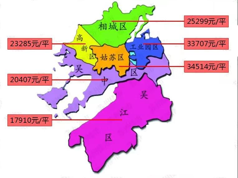 苏州六大区 热门楼盘在售面积价格等信息